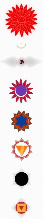 Les symboles de tous les chakras majeurs.
