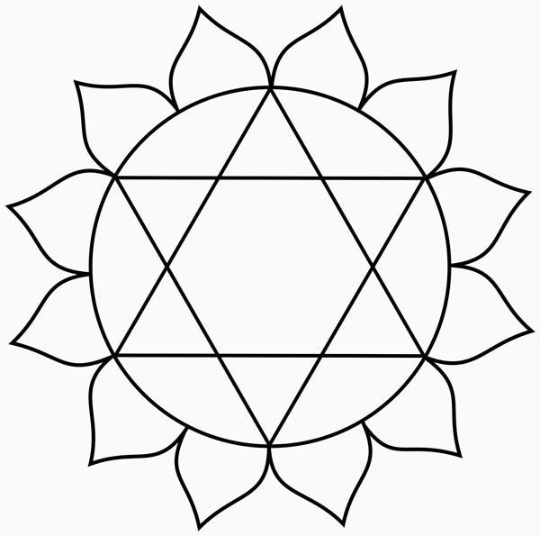 Symbole d'anahat chakra
