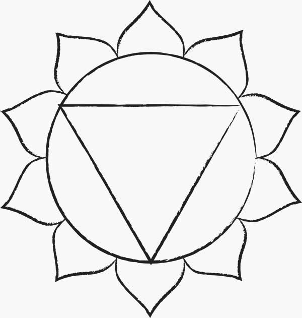Symbole de manipur chakra