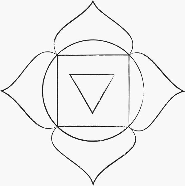 Un symbole de muladhara chakra.