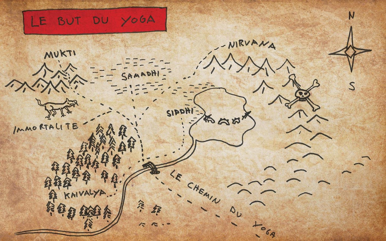 Carte qui démontre le chemin vers le but du yoga